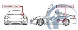 Проверка Вин кода на кузове авто